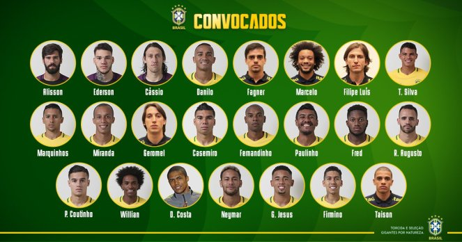 Brazil World Cup squad announced